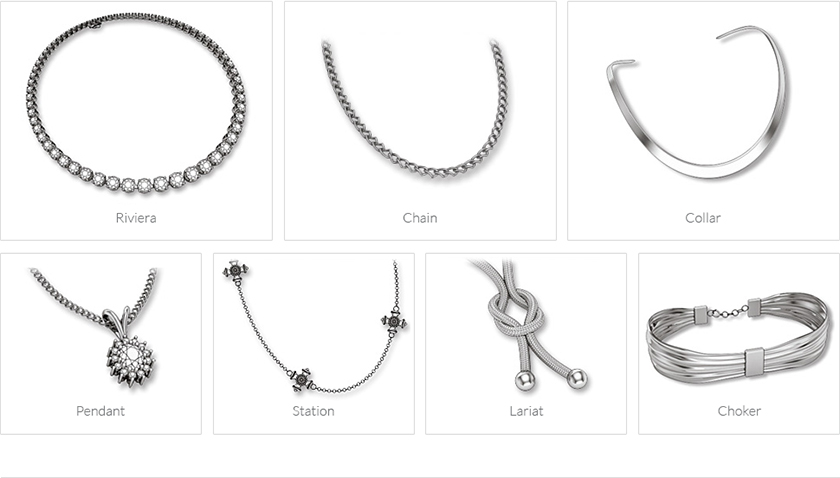 Diamond Necklaces & Pendants Buying Guide