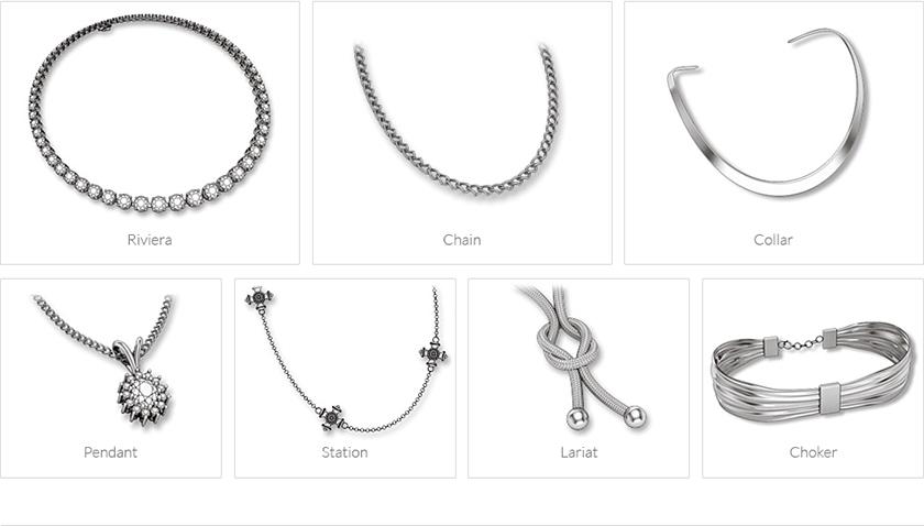 Diamond Necklaces & Pendants Buying Guide