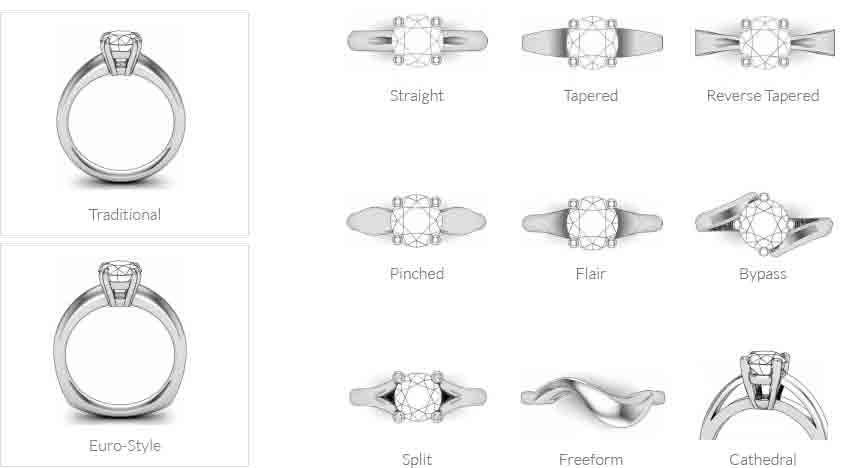 Wedding Ring Styles Guide