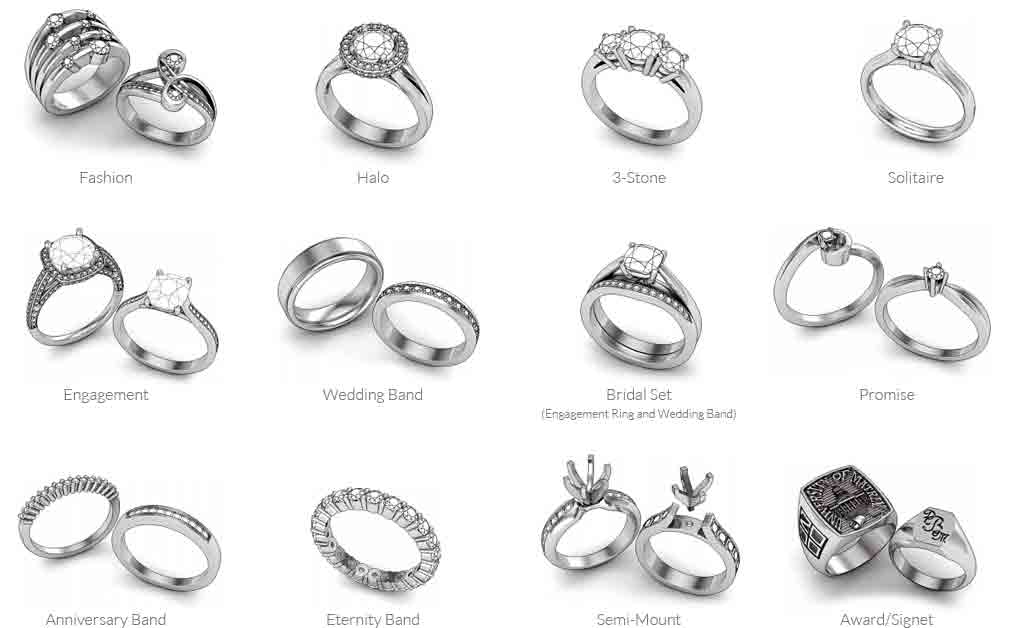 wedding ring types anatomy of a ring 1005